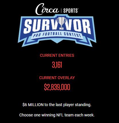 NFL elimination contest Circa Survivor