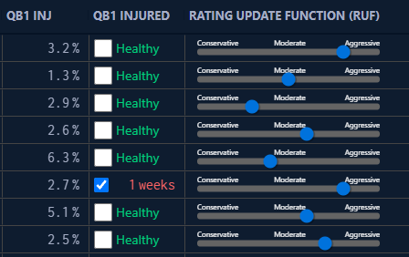 Example of Rating Update Function